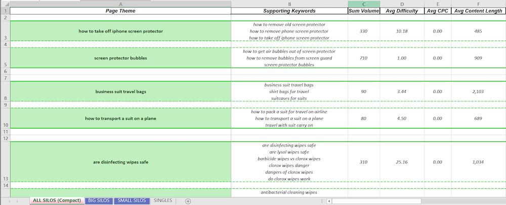 KC Excel Files