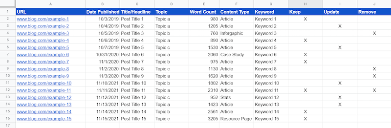 Example Spreadsheet Content Audit