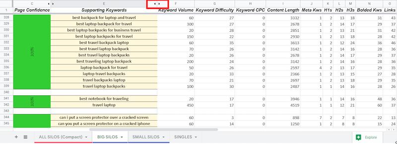Keyword Metrics KC