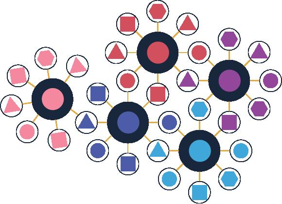 Topic Cluster Overlaps