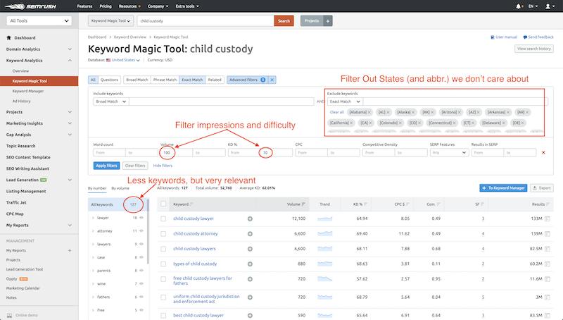 Filtered Keyword Magic Results