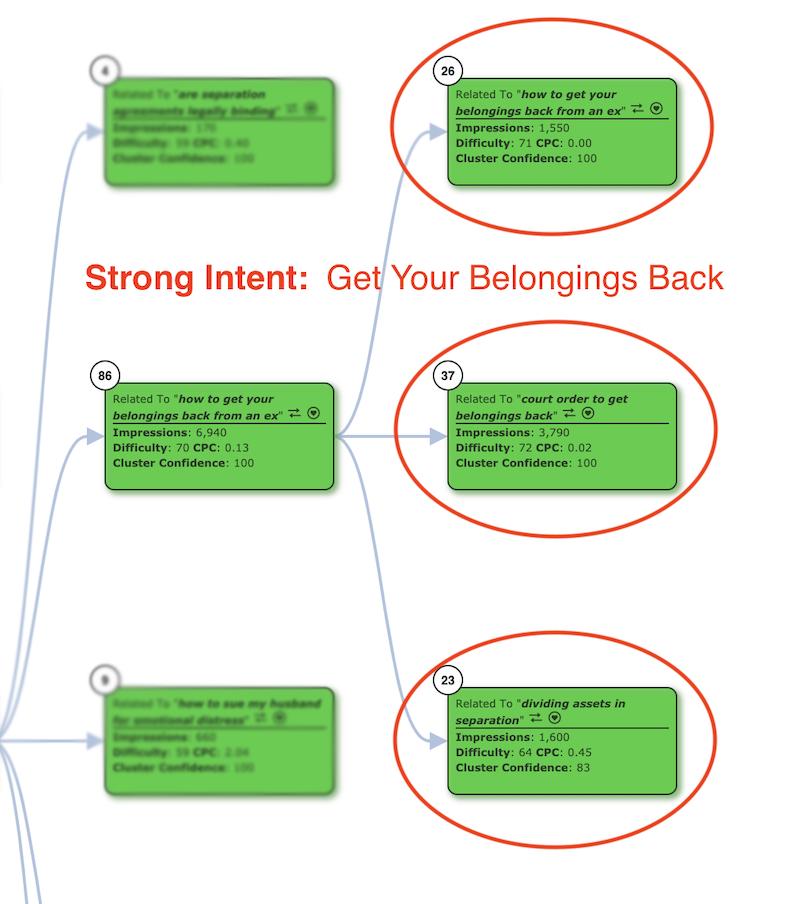 Get Your Belongings Back