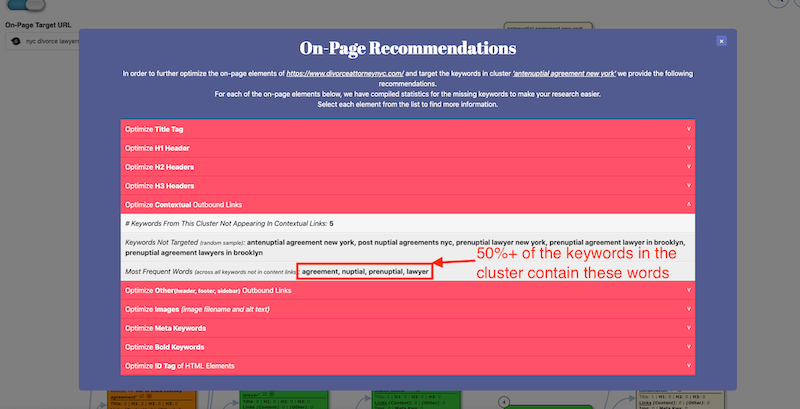 On-Page Recommendations